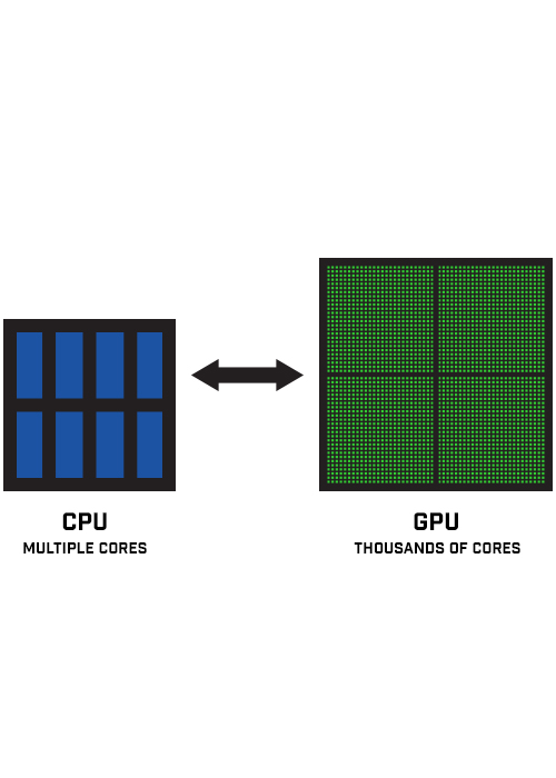 How GPU Computing Works